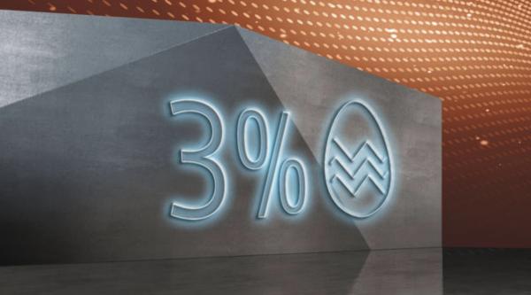 Vom 06.04.2020 - 14.04.2020 3 % Osterrabatt extra